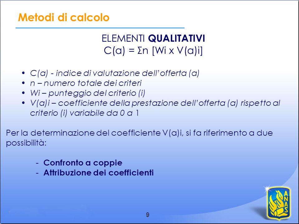 Metodi di calcolo ELEMENTI QUALITATIVI C(a) = Σn [Wi x V(a)i]